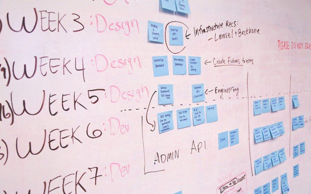 Tout savoir sur les KPIs